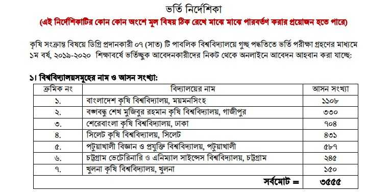 sher e bangla agricultural university admission circular